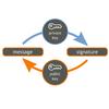 Digital signature (cryptography)