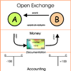 Medium of Exchange