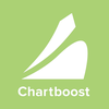 Chartboost